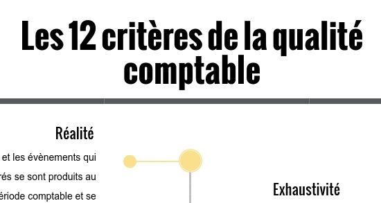 Criteres-qualite-comptable-apercu
